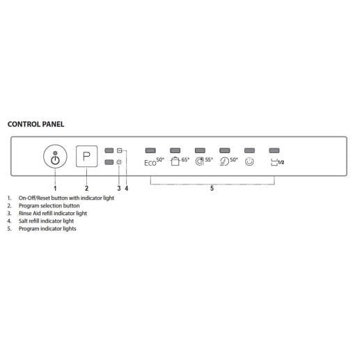WIE2C19 - Whirlpool Integrated Dishwasher - Control Panel